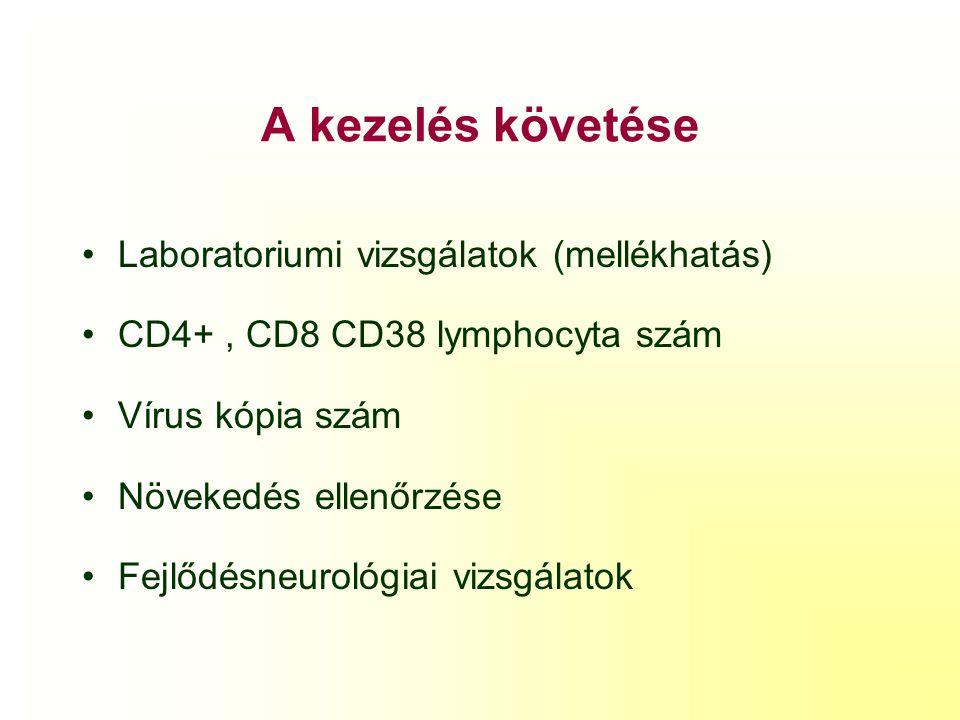 A kezelés követése Laboratoriumi vizsgálatok (mellékhatás)