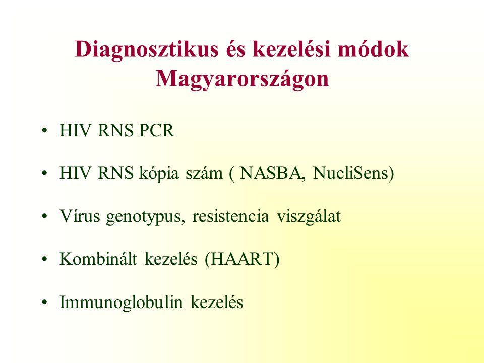 Diagnosztikus és kezelési módok Magyarországon