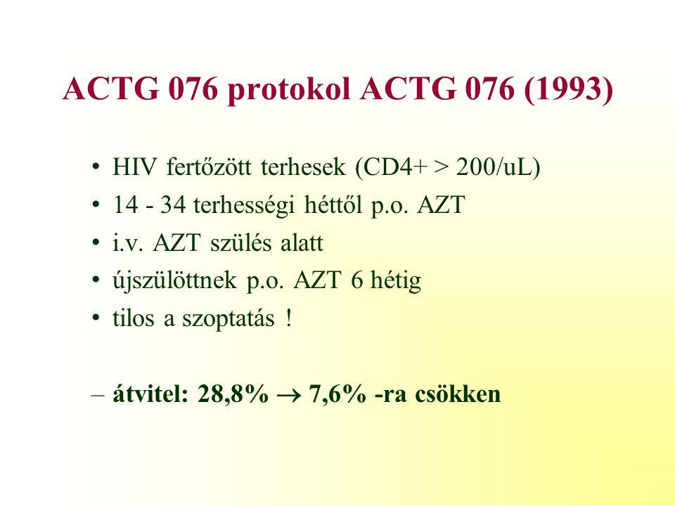 ACTG 076 protokol ACTG 076 (1993) HIV fertőzött terhesek (CD4+ > 200/uL) 14 - 34 terhességi héttől p.o. AZT.