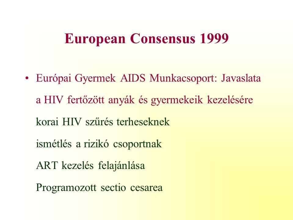 European Consensus 1999