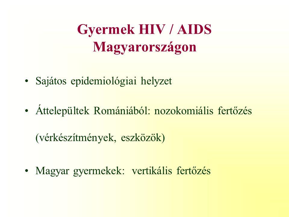 Gyermek HIV / AIDS Magyarországon
