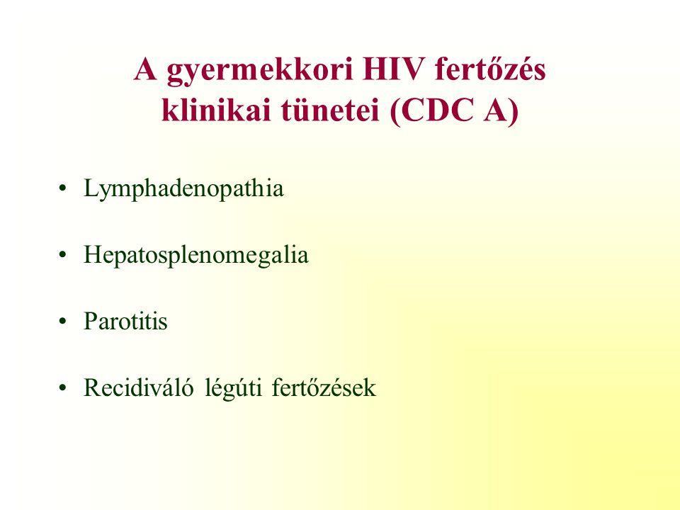 A gyermekkori HIV fertőzés klinikai tünetei (CDC A)