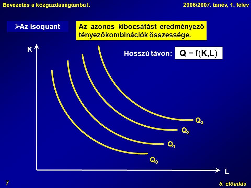 Az isoquant Az azonos kibocsátást eredményező tényezőkombinációk összessége. K. Hosszú távon: Q = f(K,L)