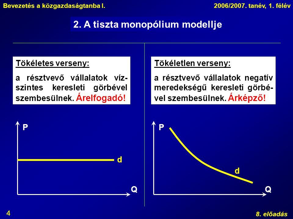2. A tiszta monopólium modellje