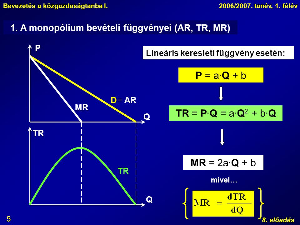 1. A monopólium bevételi függvényei (AR, TR, MR)