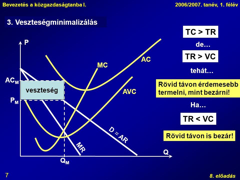 TC > TR TR > VC TR < VC 3. Veszteségminimalizálás P de… AC MC