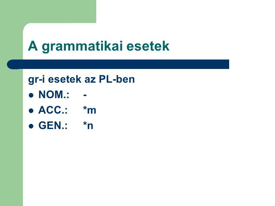 A grammatikai esetek gr-i esetek az PL-ben NOM.: - ACC.: *m GEN.: *n