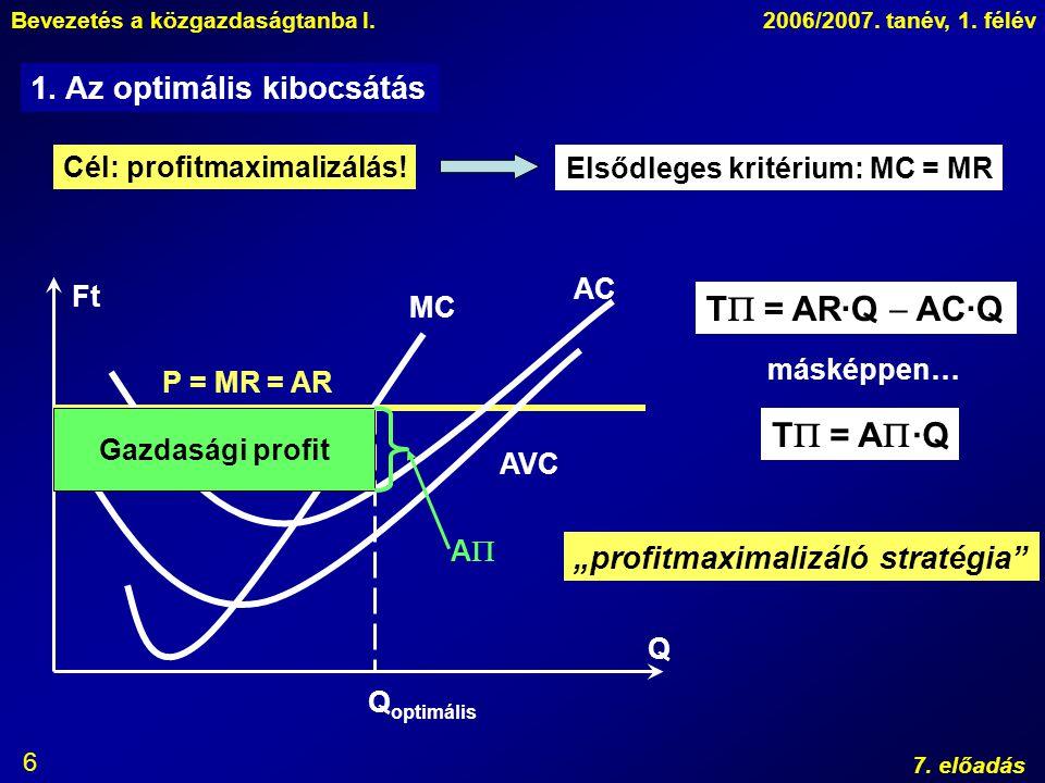 T = AR·Q  AC·Q T = A·Q 1. Az optimális kibocsátás