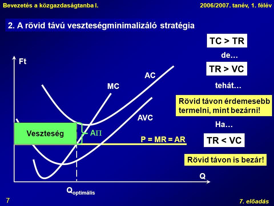 TC > TR TR > VC TR < VC