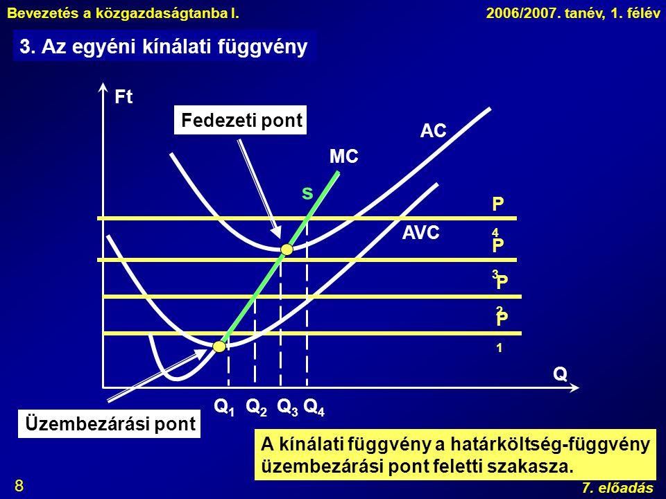 s 3. Az egyéni kínálati függvény Ft Fedezeti pont AC MC P4 AVC P3 P2