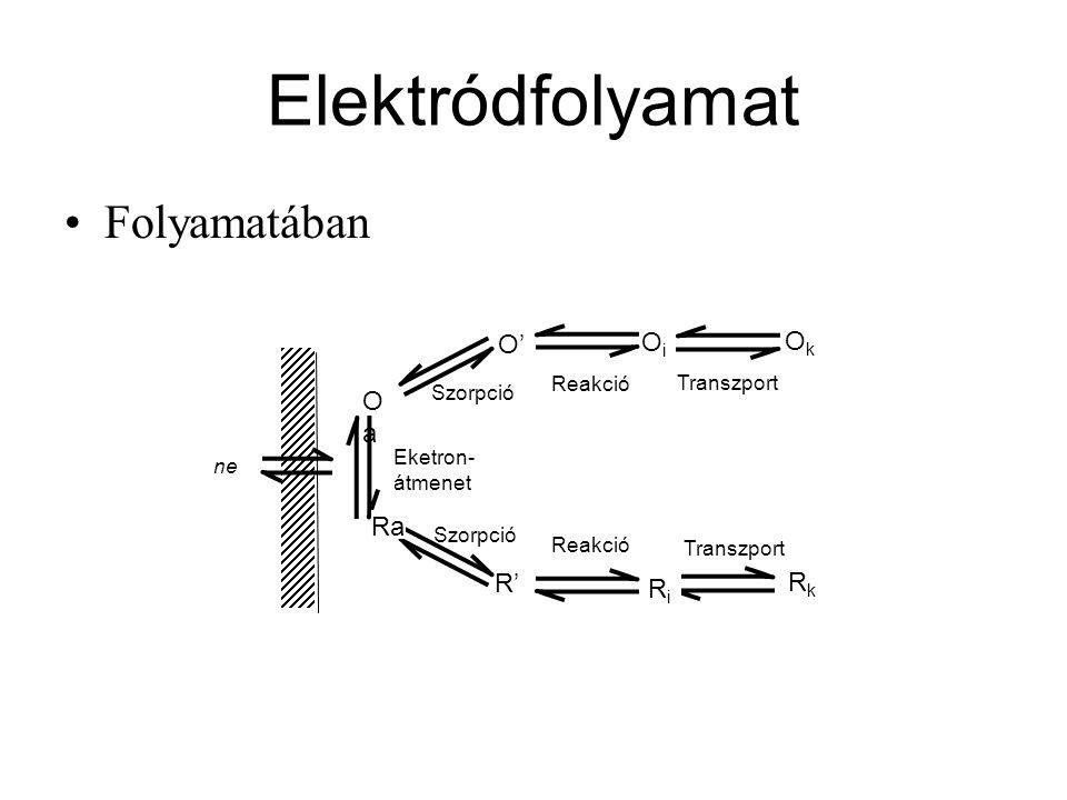 Elektródfolyamat Folyamatában Ri Rk R' Ra Oa O' Oi Ok Reakció Eketron-
