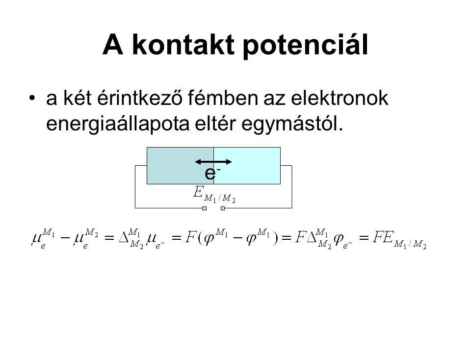 A kontakt potenciál a két érintkező fémben az elektronok energiaállapota eltér egymástól. e-