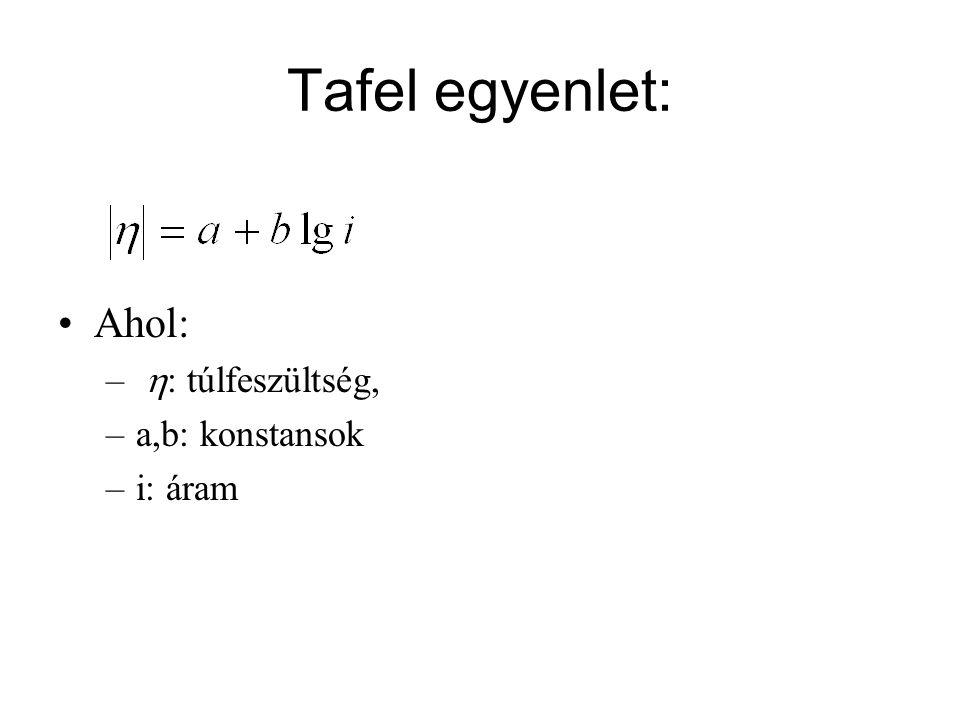 Tafel egyenlet: Ahol: h: túlfeszültség, a,b: konstansok i: áram