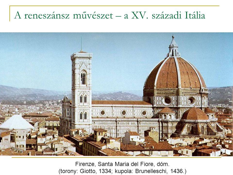 A reneszánsz művészet – a XV. századi Itália