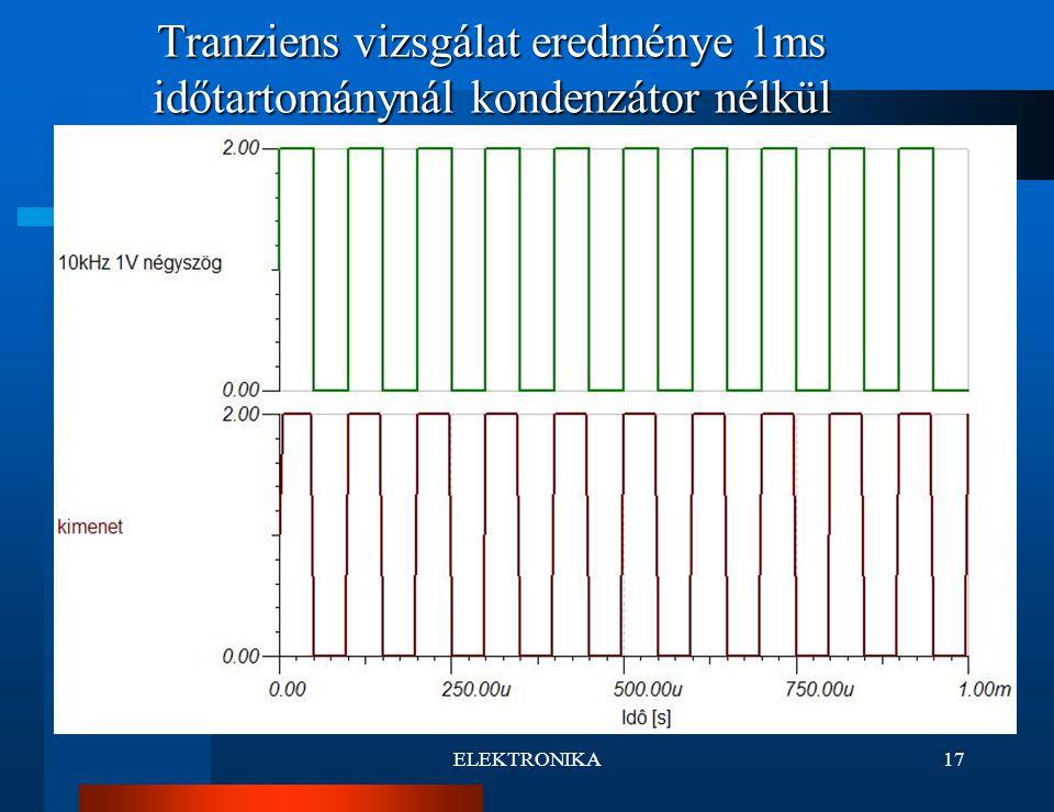 Tranziens vizsgálat eredménye 1ms időtartománynál kondenzátor nélkül
