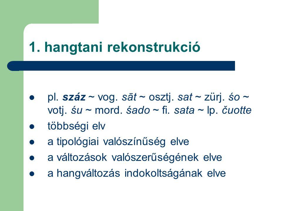 1. hangtani rekonstrukció