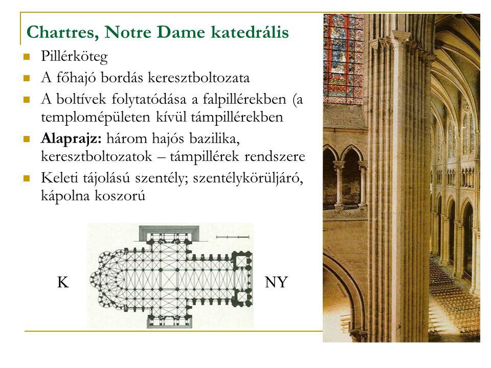 Chartres, Notre Dame katedrális