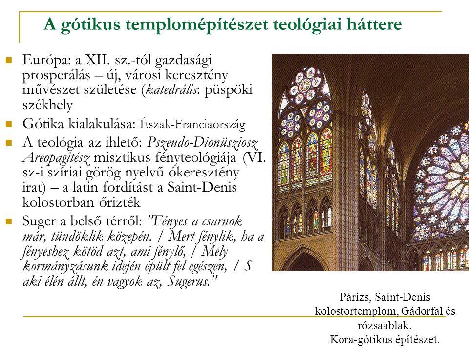 A gótikus templomépítészet teológiai háttere