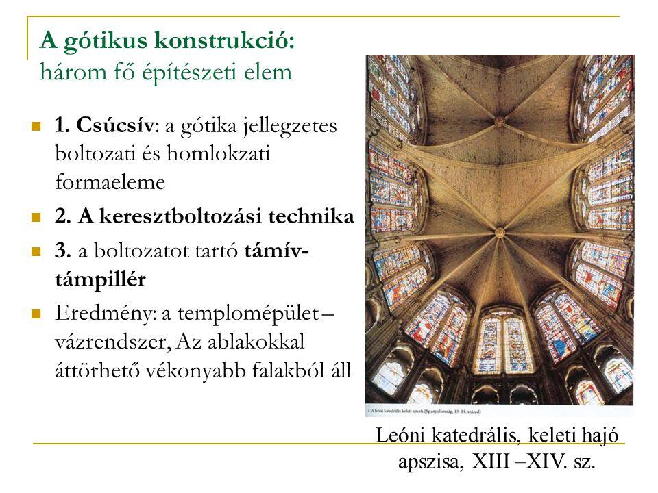 A gótikus konstrukció: három fő építészeti elem
