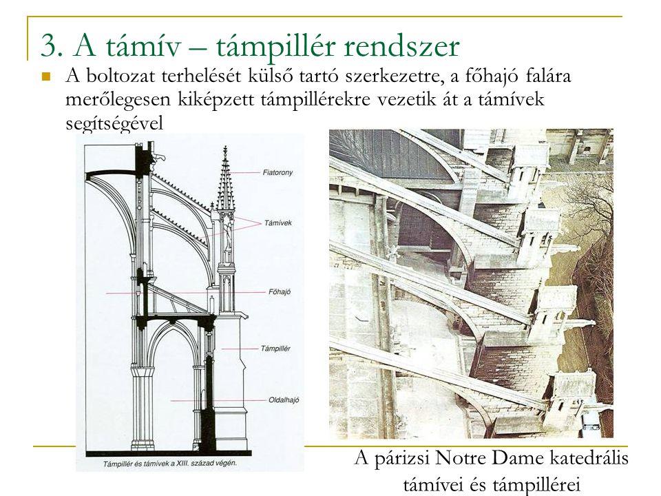 3. A támív – támpillér rendszer