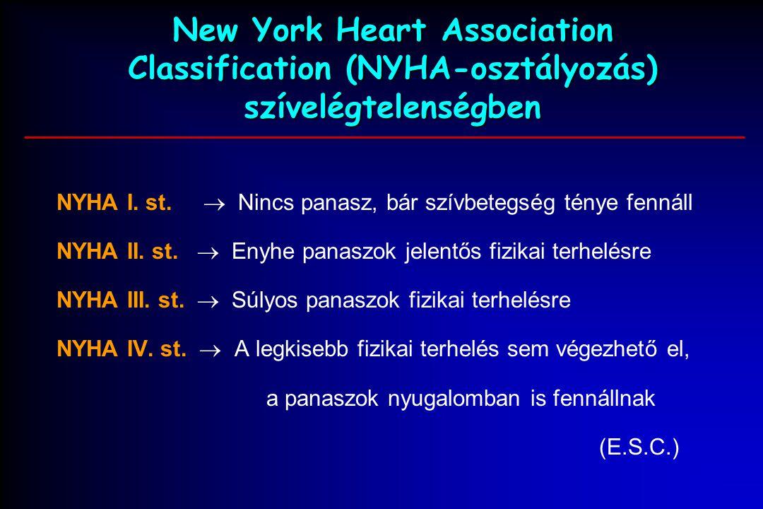 New York Heart Association Classification (NYHA-osztályozás) szívelégtelenségben