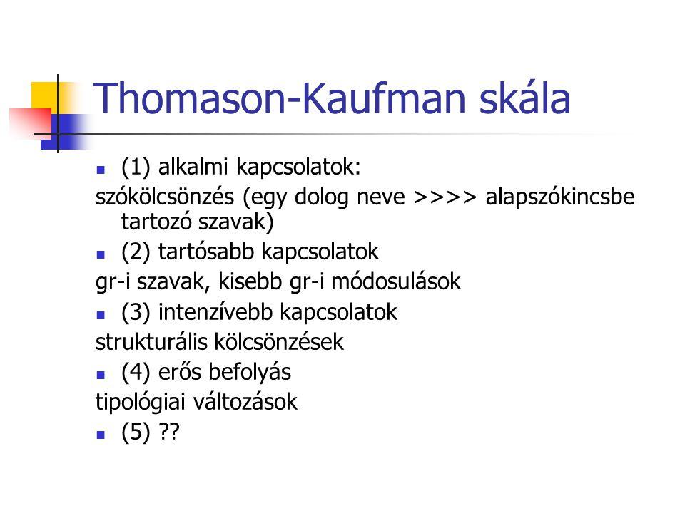 Thomason-Kaufman skála