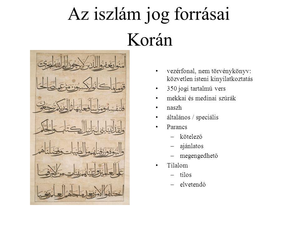 Az iszlám jog forrásai Korán