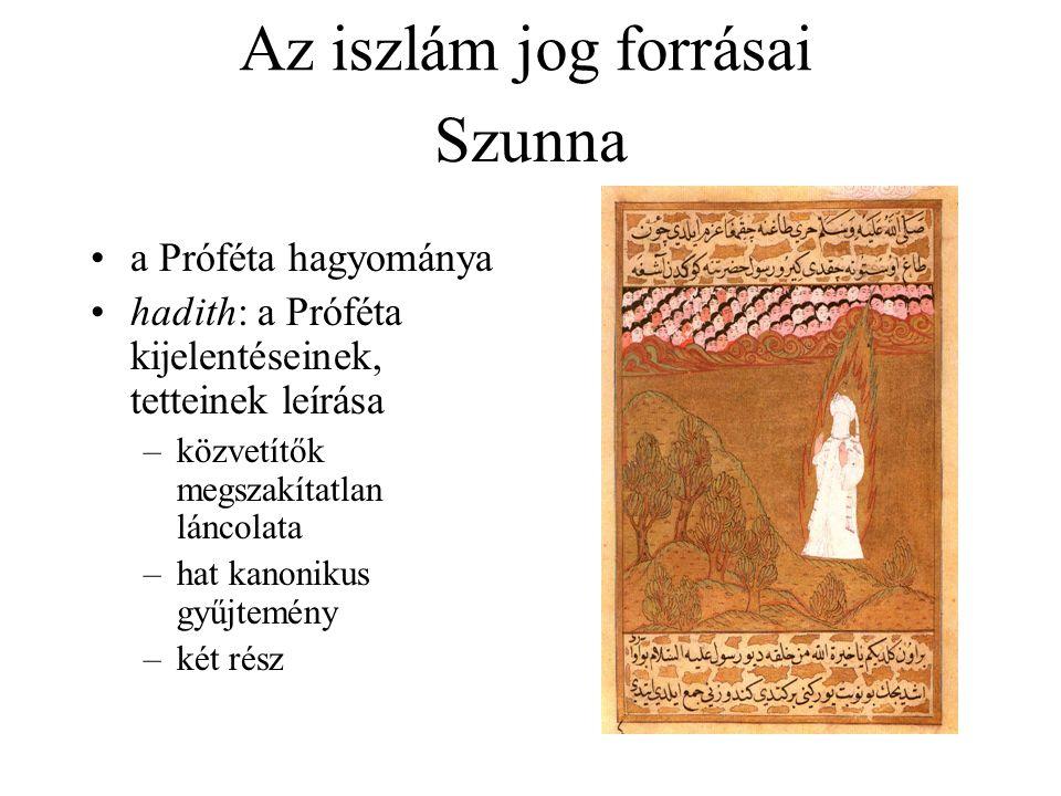 Az iszlám jog forrásai Szunna a Próféta hagyománya