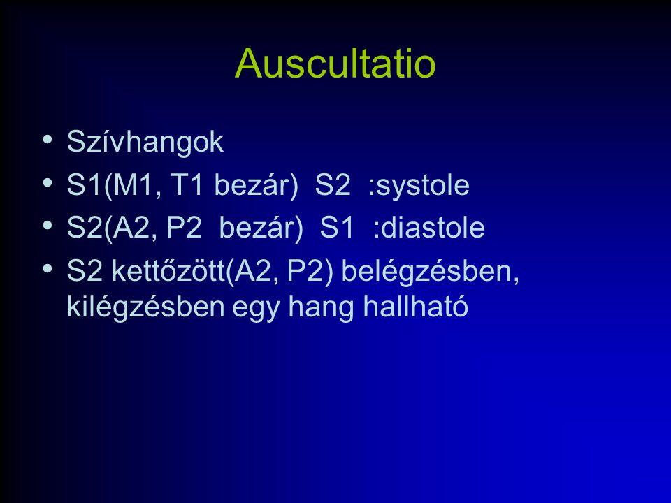 Auscultatio Szívhangok S1(M1, T1 bezár) S2 :systole