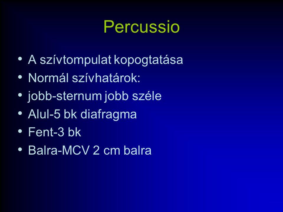 Percussio A szívtompulat kopogtatása Normál szívhatárok:
