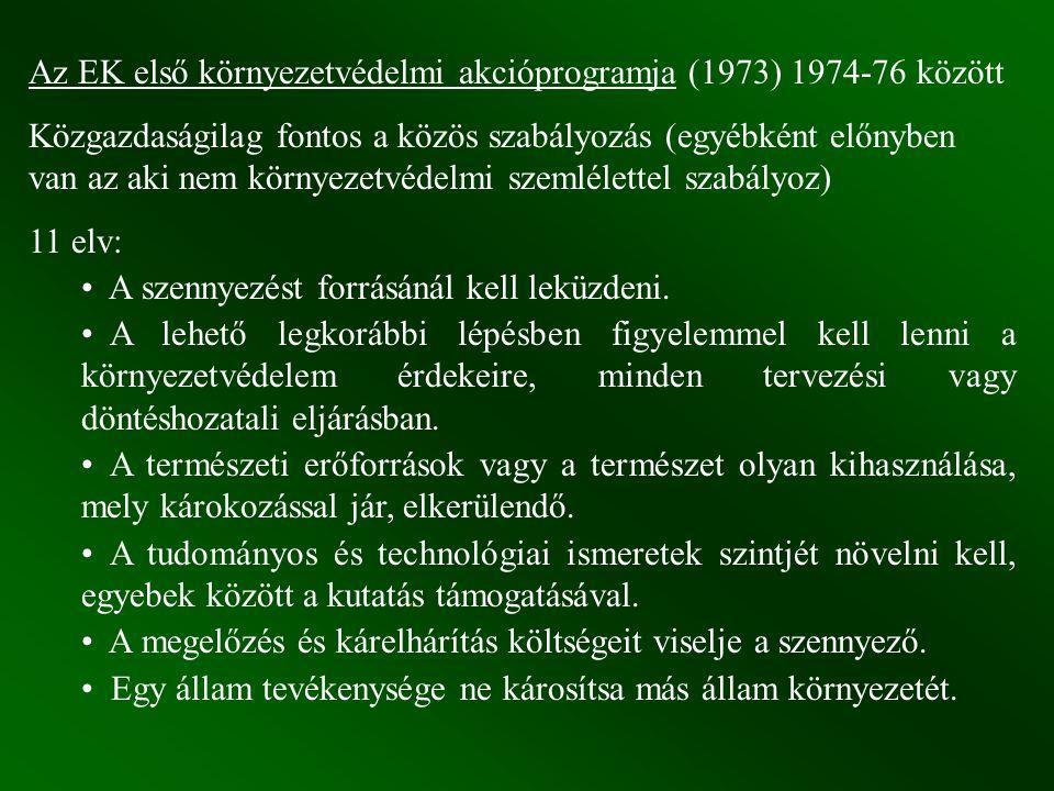 Az EK első környezetvédelmi akcióprogramja (1973) 1974-76 között