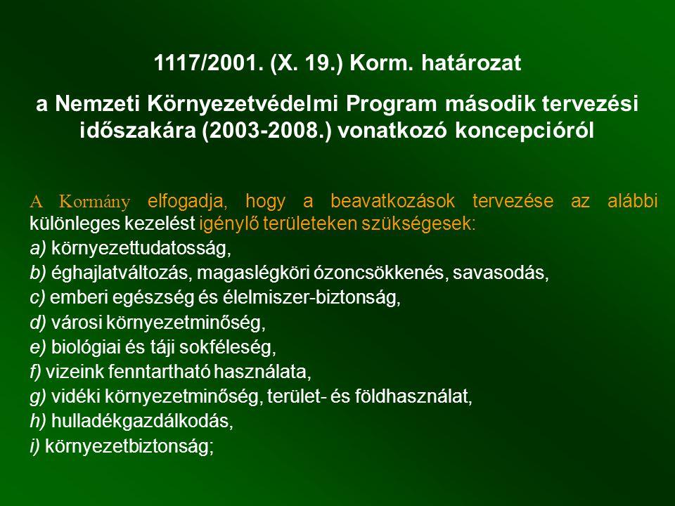 1117/2001. (X. 19.) Korm. határozat a Nemzeti Környezetvédelmi Program második tervezési időszakára (2003-2008.) vonatkozó koncepcióról.