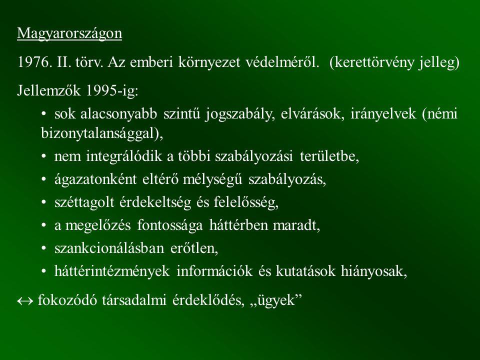 Magyarországon 1976. II. törv. Az emberi környezet védelméről. (kerettörvény jelleg) Jellemzők 1995-ig: