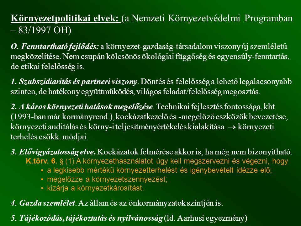 Környezetpolitikai elvek: (a Nemzeti Környezetvédelmi Programban – 83/1997 OH)