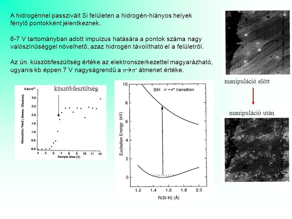 A hidrogénnel passzivált Si felületen a hidrogén-hiányos helyek