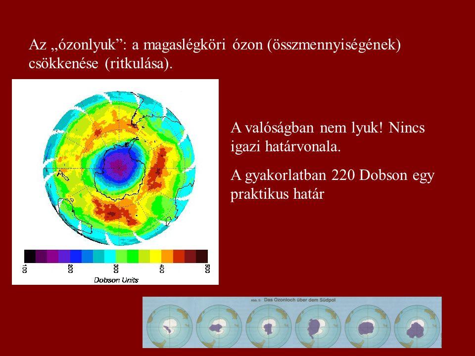 """Az """"ózonlyuk : a magaslégköri ózon (összmennyiségének) csökkenése (ritkulása)."""