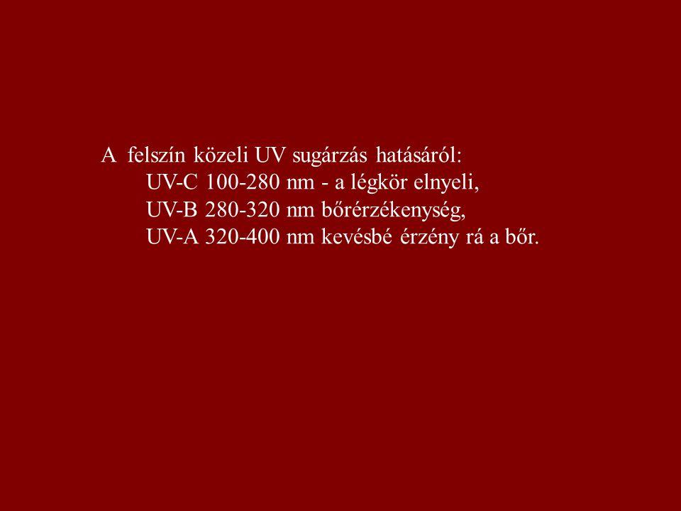 A felszín közeli UV sugárzás hatásáról: