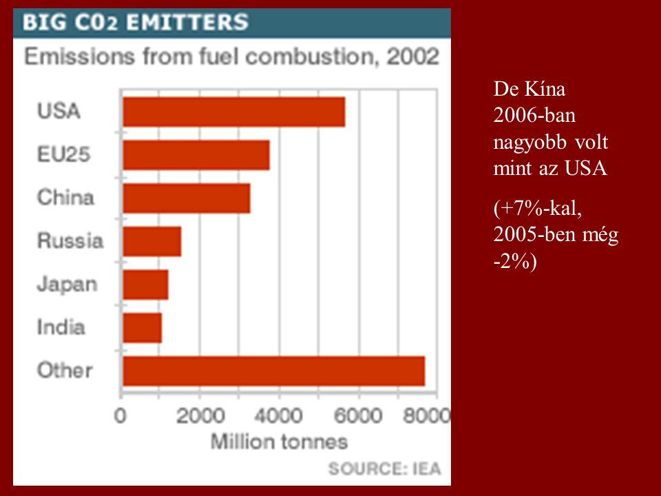 De Kína 2006-ban nagyobb volt mint az USA