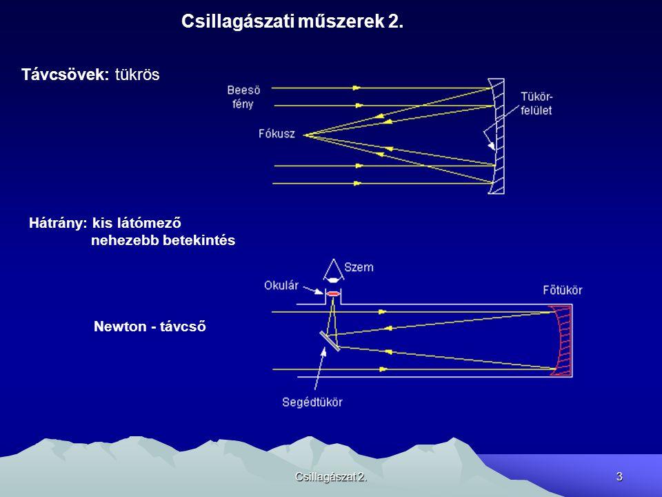 Csillagászati műszerek 2.