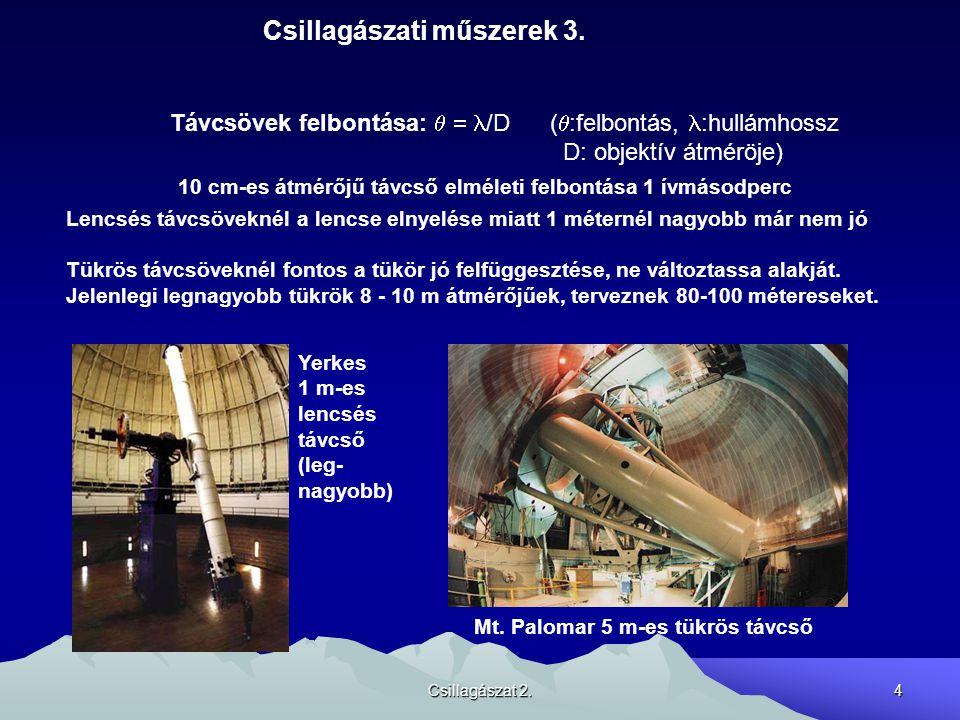 Csillagászati műszerek 3.