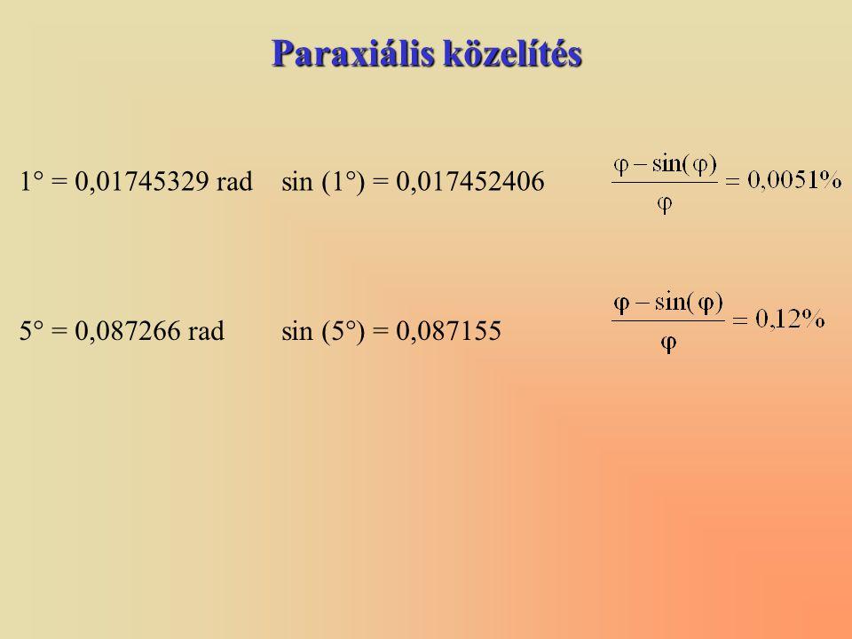Paraxiális közelítés 1° = 0,01745329 rad sin (1°) = 0,017452406