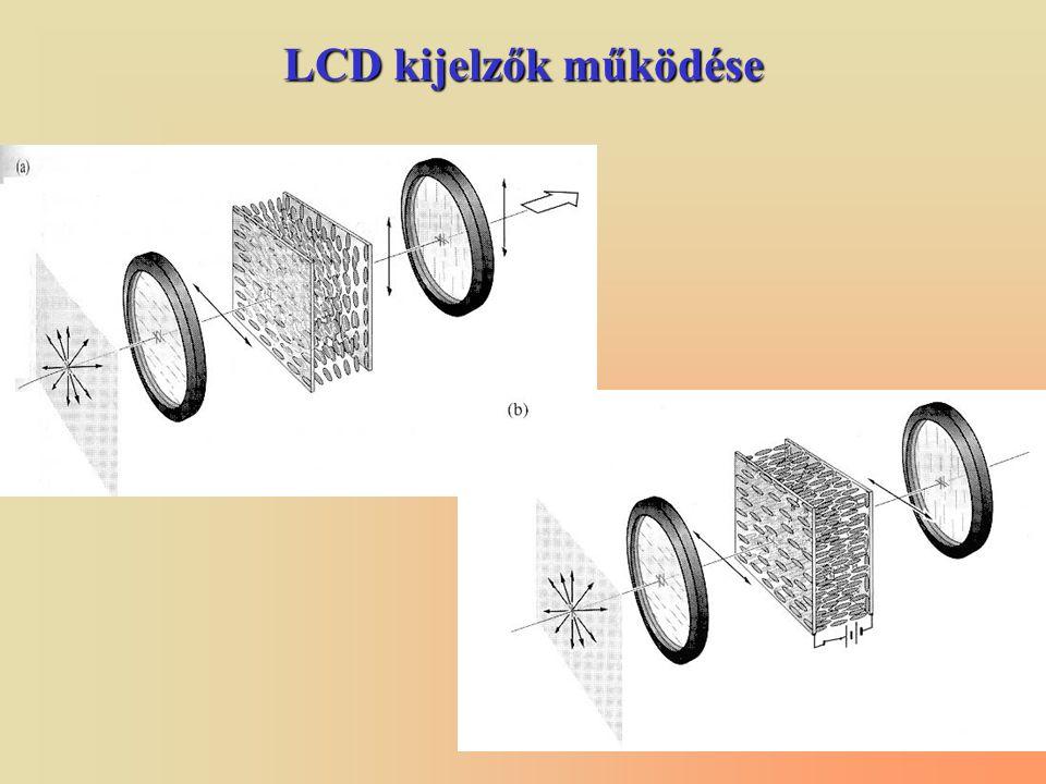 LCD kijelzők működése