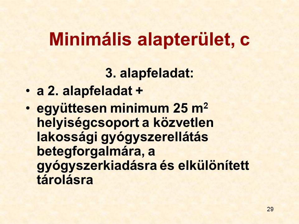 Minimális alapterület, c