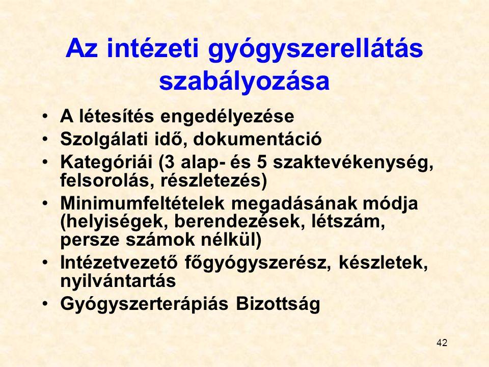 Az intézeti gyógyszerellátás szabályozása