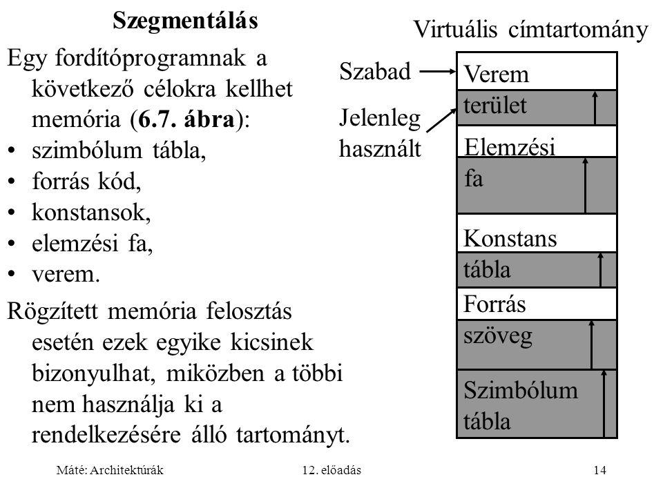 Egy fordítóprogramnak a következő célokra kellhet memória (6.7. ábra):