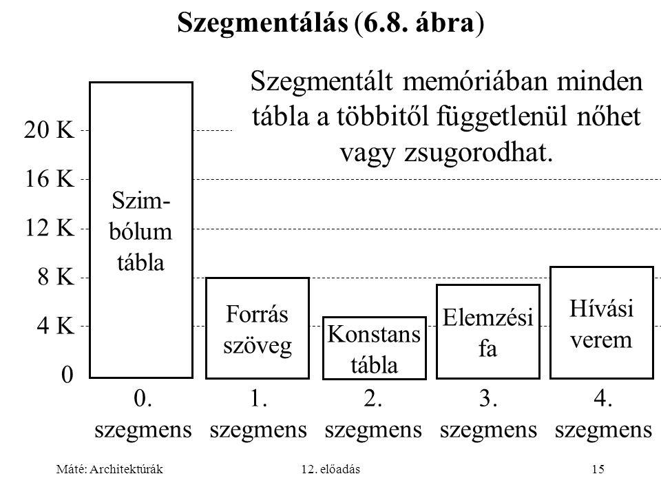 Szegmentálás (6.8. ábra) Szegmentált memóriában minden tábla a többitől függetlenül nőhet vagy zsugorodhat.