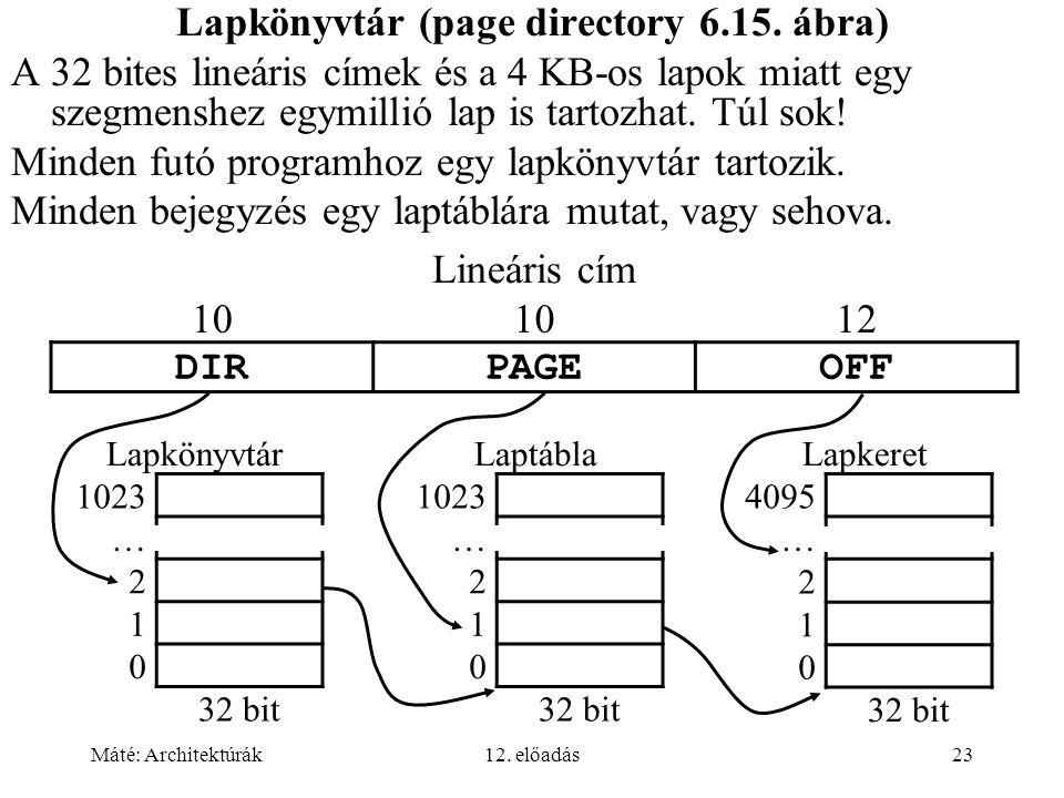 Lapkönyvtár (page directory 6.15. ábra)