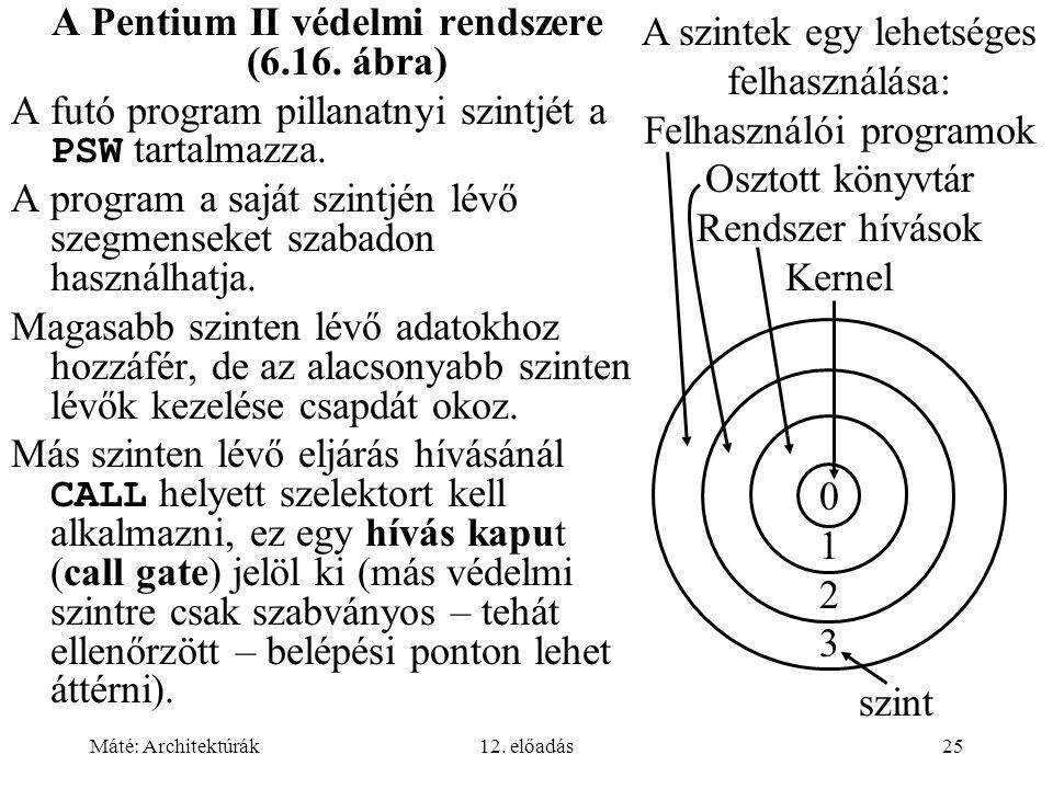 A Pentium II védelmi rendszere (6.16. ábra)