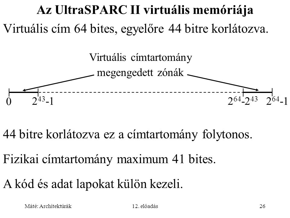 Az UltraSPARC II virtuális memóriája