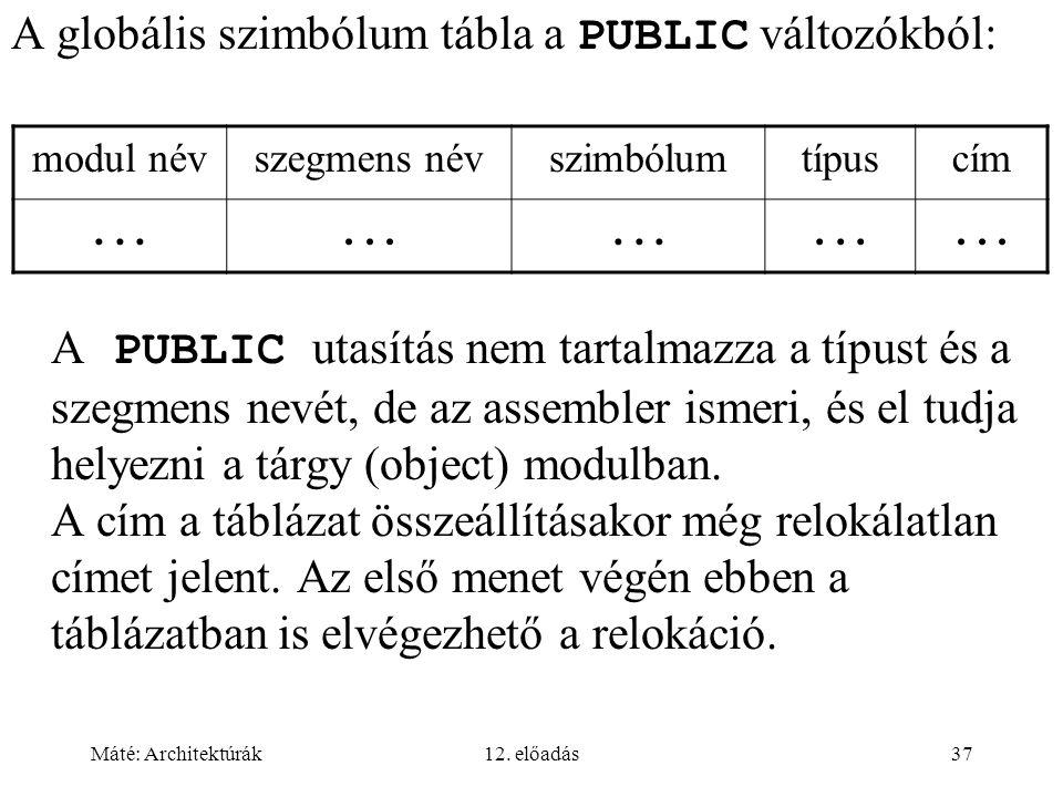 A globális szimbólum tábla a PUBLIC változókból: